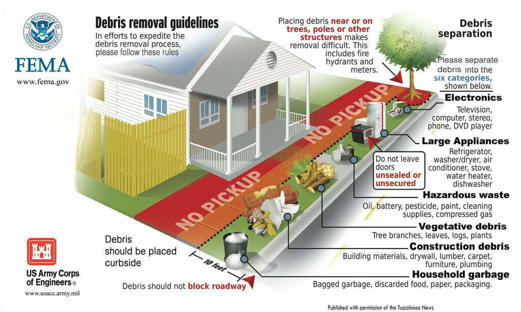 An illustrated debris removal inforgaphic for residents showing how to separate debris after a natural disaster.